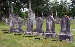 Mary <i>Dana</i> Anderson