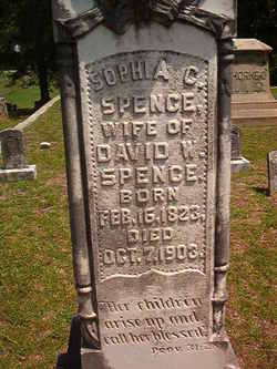 David Winchester Spence