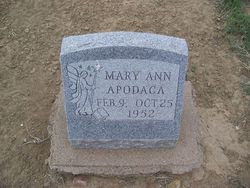 Mary Ann Apodaca