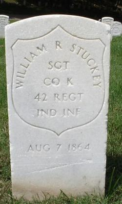 William R. Stuckey