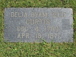 Delia Deliverance <i>Byam</i> Curtis