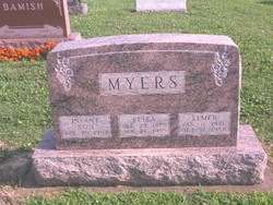 George Elmer Elmer Myers