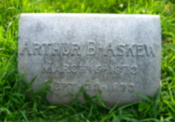 Arthur B. Askew