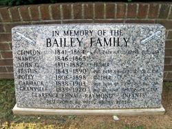 Mary Polly <i>Bailey</i> Bailey