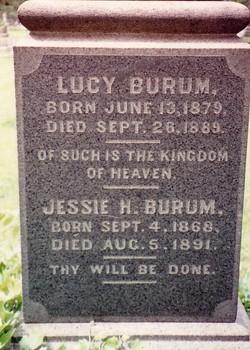 Jessie H. Burum