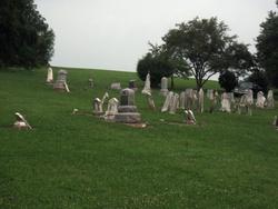 Toboyne Presbyterian Churchyard