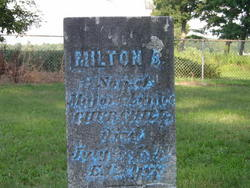 Milton Churchill