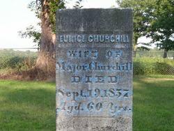 Eunice <i>Payne</i> Churchill