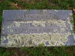 Ernest Butcher