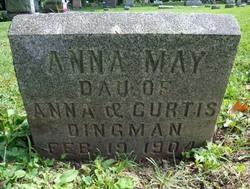 Anna May Dingman