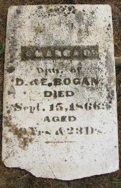 Amanda Dorinda Bogan