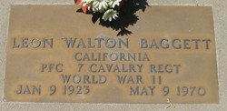 Leon Walton Baggett