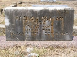 Archie Jackson Graham