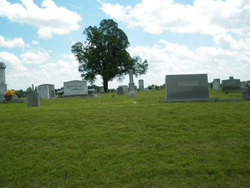 Mount Lebanon Baptist Church Cemetery