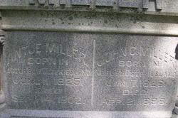 Johann Conrad John Miller