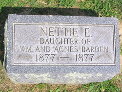 Nettie Barden