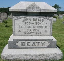 John Beaty