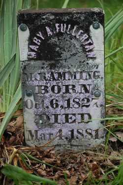 Mary Ann <i>Cooksey</i> Ramming Fullerton