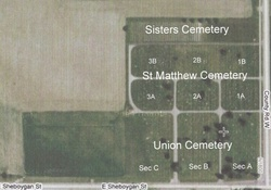Saint Matthews Catholic Cemetery