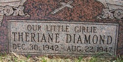 Theriane Diamond
