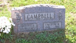 Theodore R. Campbell