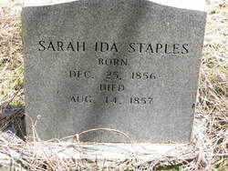 Sarah Ida Staples