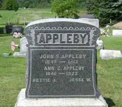 John Scott Appleby