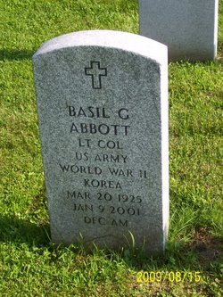 Basil C. Abbott