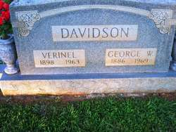 George W Davidson