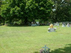Fain Family Cemetery