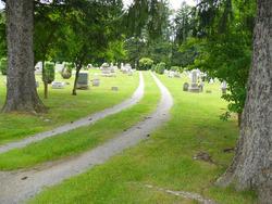 Colden Cemetery