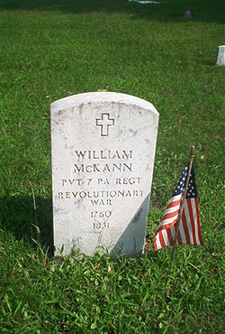 Pvt William McKann