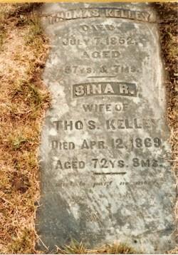 Dr Thomas Kelley