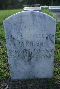 Absley Parrish
