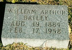 William Arthur Bailey