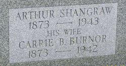 Arthur Shangraw
