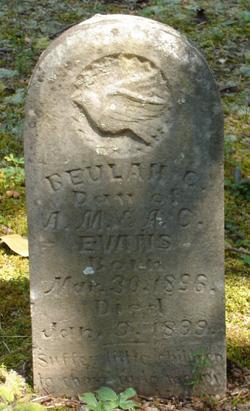 Beulah C. Evans