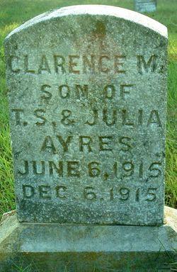 Clarence M. Ayres