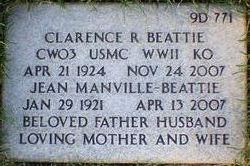 Clarence Roy Beattie