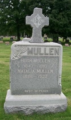 Hugh Mullen
