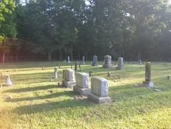 Helms Family Cemetery