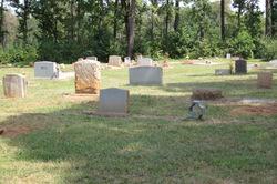 Moore's Sanctuary AME Zion Cemetery