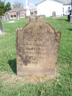 Nancy Ann <i>Sawyers</i> Crawford