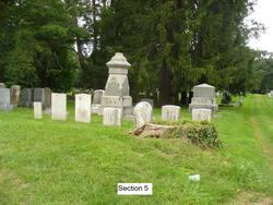 Scott's Cemetery