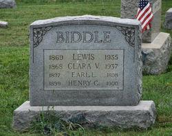Earl L Biddle