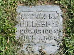 Milton Madison Gillespie