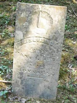 Miles Dillinger