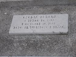 Gloria Burgos