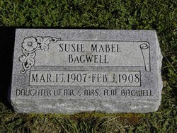 Susie Mabel Bagwell