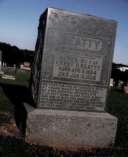 Agnes Elnora <i>Murray</i> Beatty